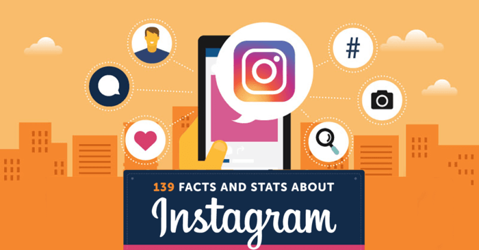 Must Know Facts About Instagram