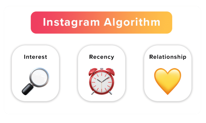 The Influencer's Guide to Increase Instagram Engagement Rate