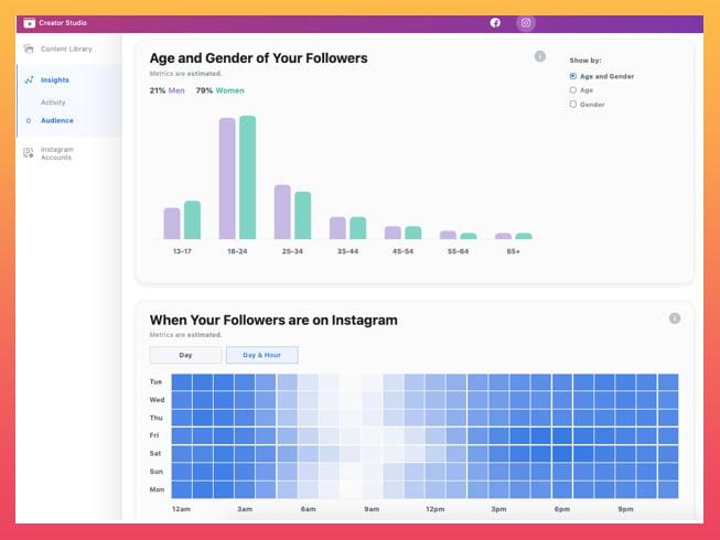 Instagram creator studio insights