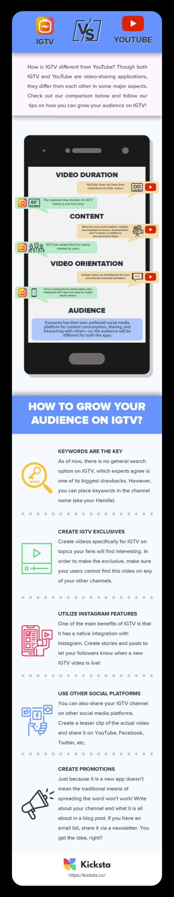 IGTV vs YouTube Infographic