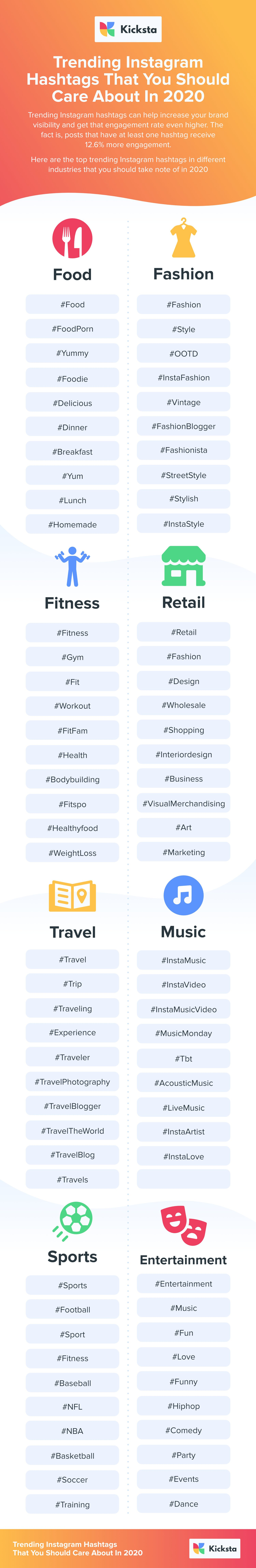 Trending hashtags infographic