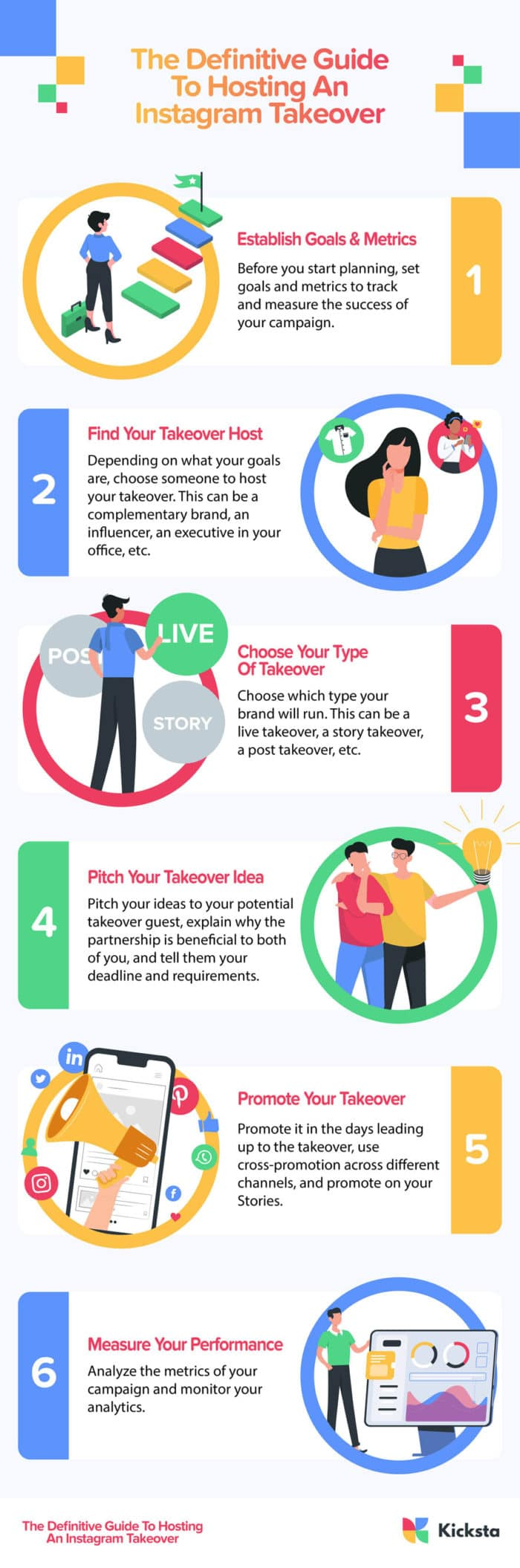 Instagram takeover infographic